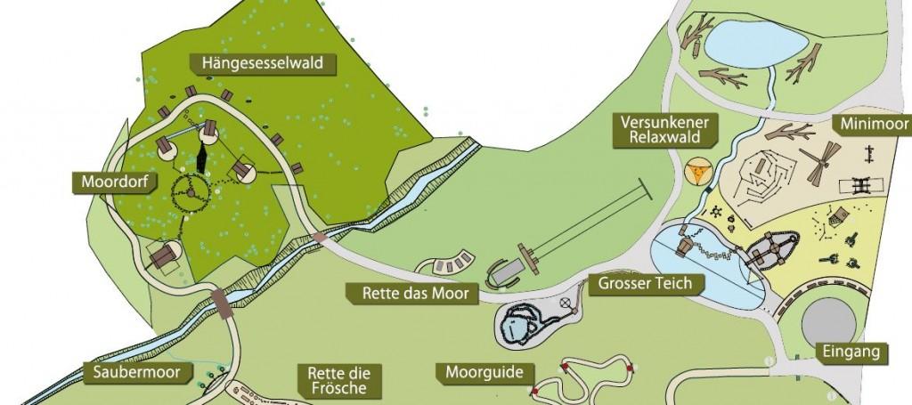 sonnentauweg, mooraculum, sörenberg, schweiz, zentralschweiz