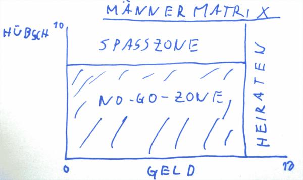 Männer Matrix Geld Hübsch