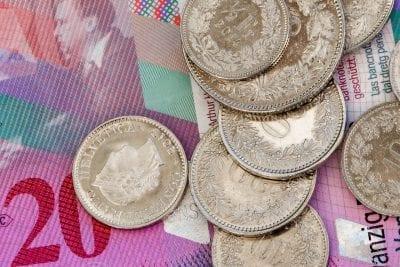 Kontokorrentkredit, Dispo, Überziehungsrahmen