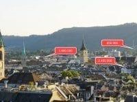 Immobilienbewertung Online: Kostenlos Haus, Grundstück & Wohnung bewerten lassen