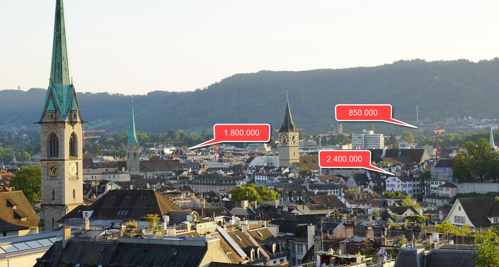 immobilienbewertung-schweiz-kostenlos